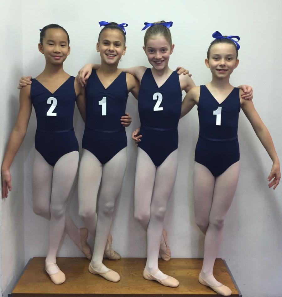 Ballet Train - RAD Exams